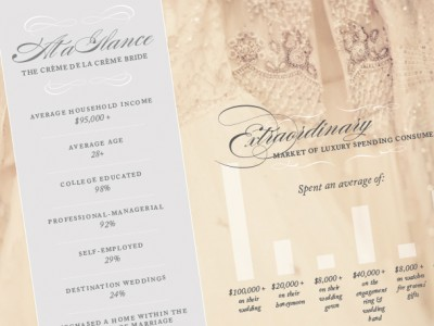 DS_Vancouver-Graphic-Designer_print_thumbnails_Countdown