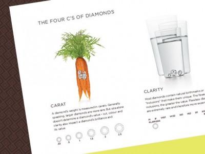 DS_Vancouver-Graphic-Designer_print_thumbnails_Spence